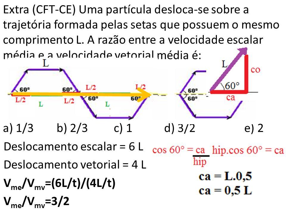 Extra (CFT-CE) Uma partícula desloca-se sobre a trajetória formada pelas setas que possuem o mesmo comprimento L.