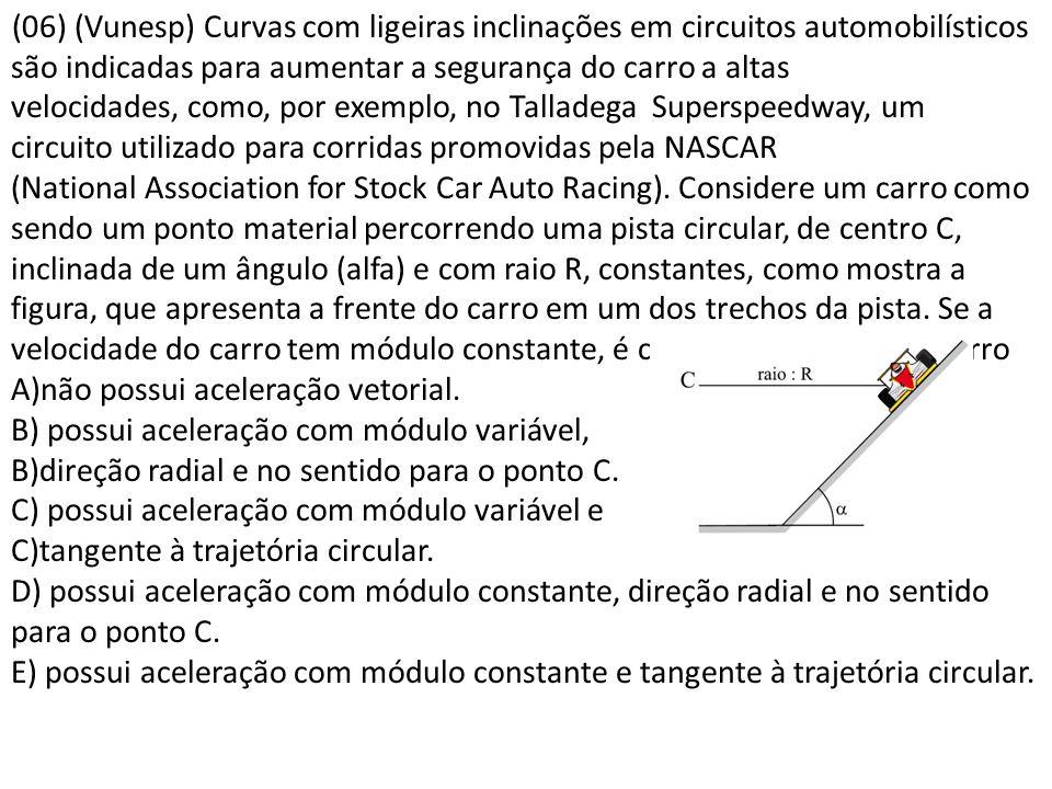 (06) (Vunesp) Curvas com ligeiras inclinações em circuitos automobilísticos são indicadas para aumentar a segurança do carro a altas velocidades, como, por exemplo, no Talladega Superspeedway, um circuito utilizado para corridas promovidas pela NASCAR (National Association for Stock Car Auto Racing). Considere um carro como sendo um ponto material percorrendo uma pista circular, de centro C, inclinada de um ângulo (alfa) e com raio R, constantes, como mostra a figura, que apresenta a frente do carro em um dos trechos da pista. Se a velocidade do carro tem módulo constante, é correto afirmar que o carro