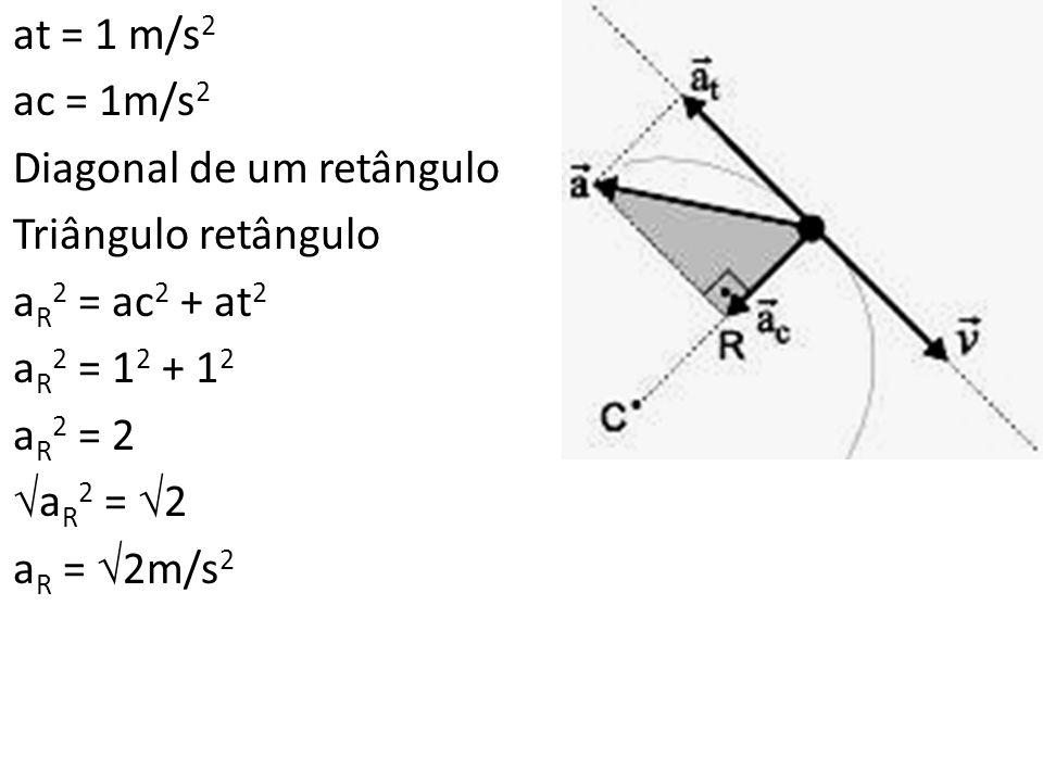at = 1 m/s2 ac = 1m/s2 Diagonal de um retângulo Triângulo retângulo aR2 = ac2 + at2 aR2 = 12 + 12 aR2 = 2 aR2 = 2 aR = 2m/s2