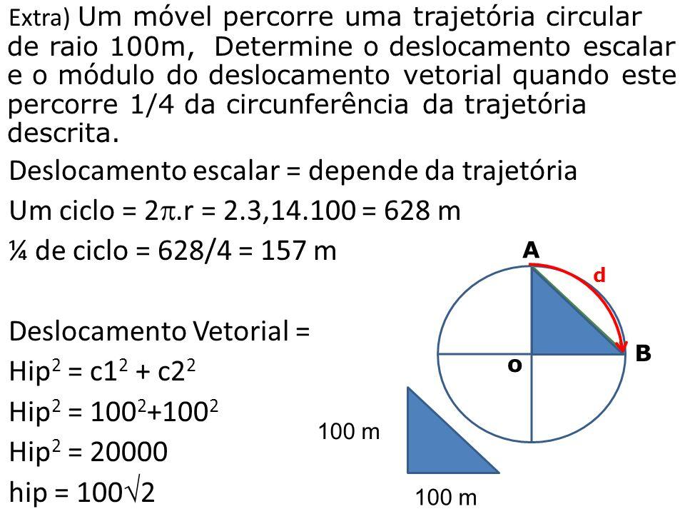 Deslocamento escalar = depende da trajetória