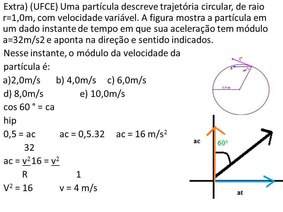 Extra) (UFCE) Uma partícula descreve trajetória circular, de raio r=1,0m, com velocidade variável. A figura mostra a partícula em um dado instante de tempo em que sua aceleração tem módulo a=32m/s2 e aponta na direção e sentido indicados.