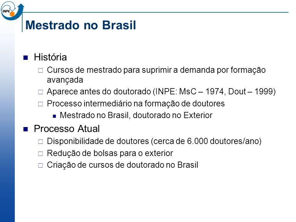 Mestrado no Brasil História Processo Atual