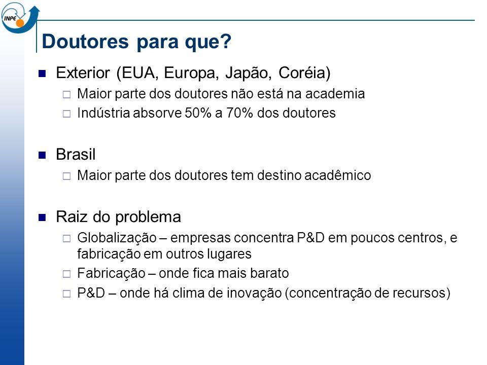 Doutores para que Exterior (EUA, Europa, Japão, Coréia) Brasil
