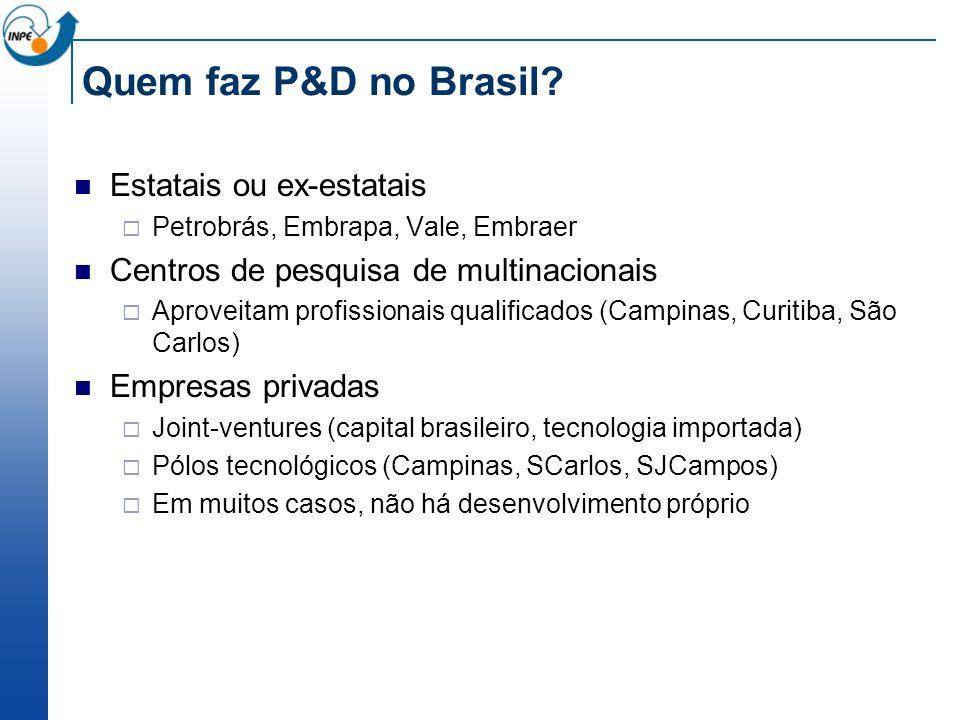 Quem faz P&D no Brasil Estatais ou ex-estatais