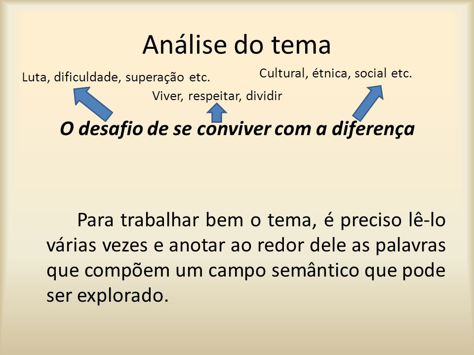 Análise do tema Cultural, étnica, social etc. Luta, dificuldade, superação etc.