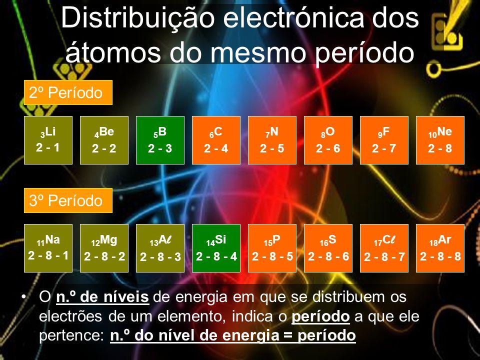 Distribuição electrónica dos átomos do mesmo período