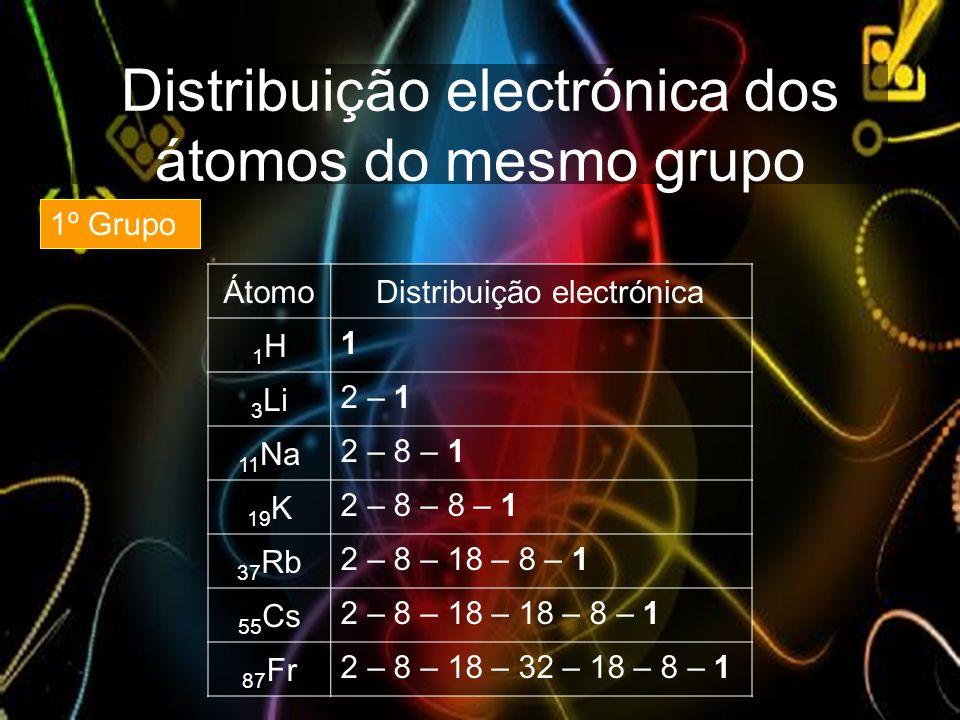 Distribuição electrónica dos átomos do mesmo grupo