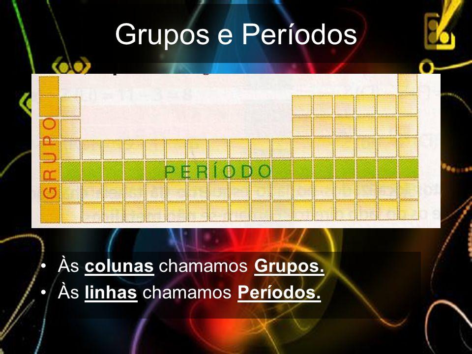 Grupos e Períodos Às colunas chamamos Grupos.