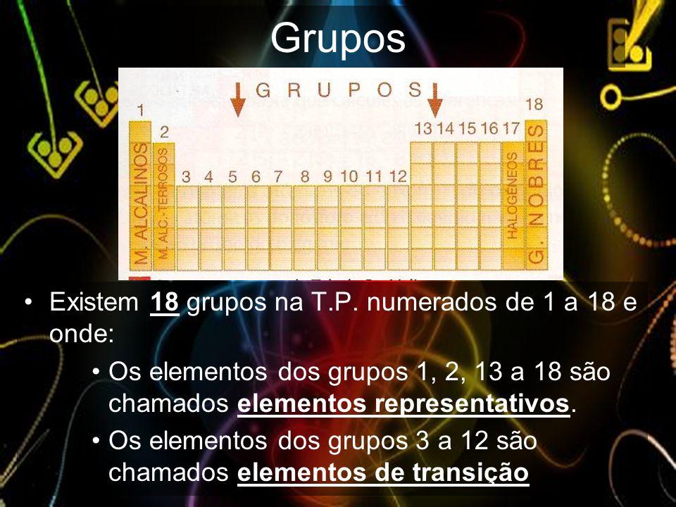 Grupos Existem 18 grupos na T.P. numerados de 1 a 18 e onde: