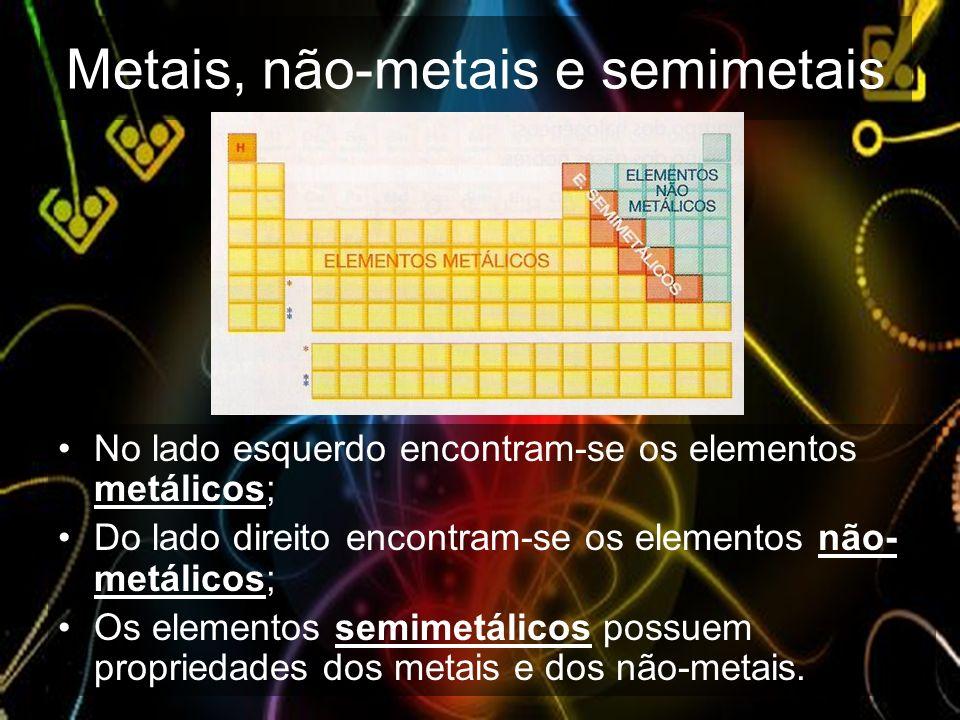 Metais, não-metais e semimetais