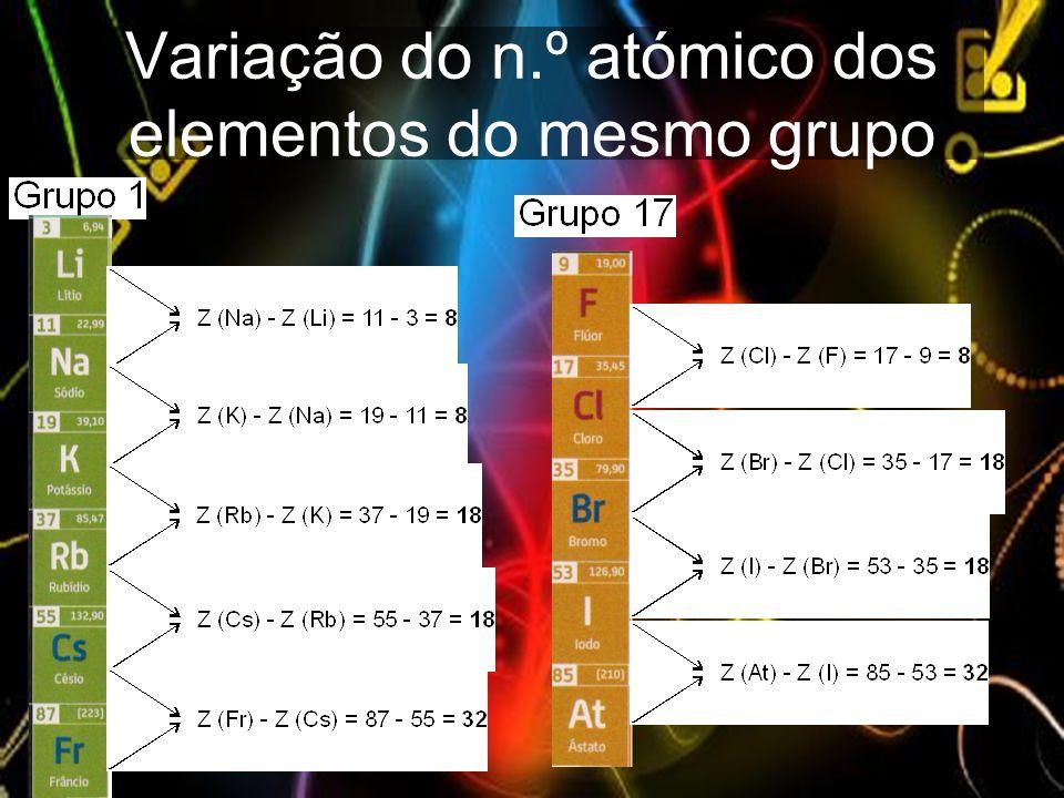Variação do n.º atómico dos elementos do mesmo grupo