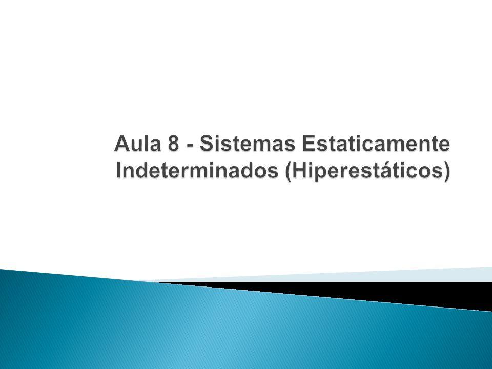 Aula 8 - Sistemas Estaticamente Indeterminados (Hiperestáticos)