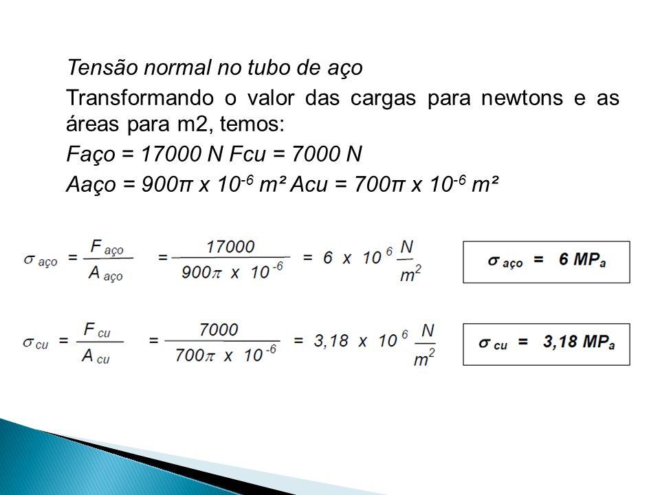 Tensão normal no tubo de aço Transformando o valor das cargas para newtons e as áreas para m2, temos: Faço = 17000 N Fcu = 7000 N Aaço = 900π x 10-6 m² Acu = 700π x 10-6 m²