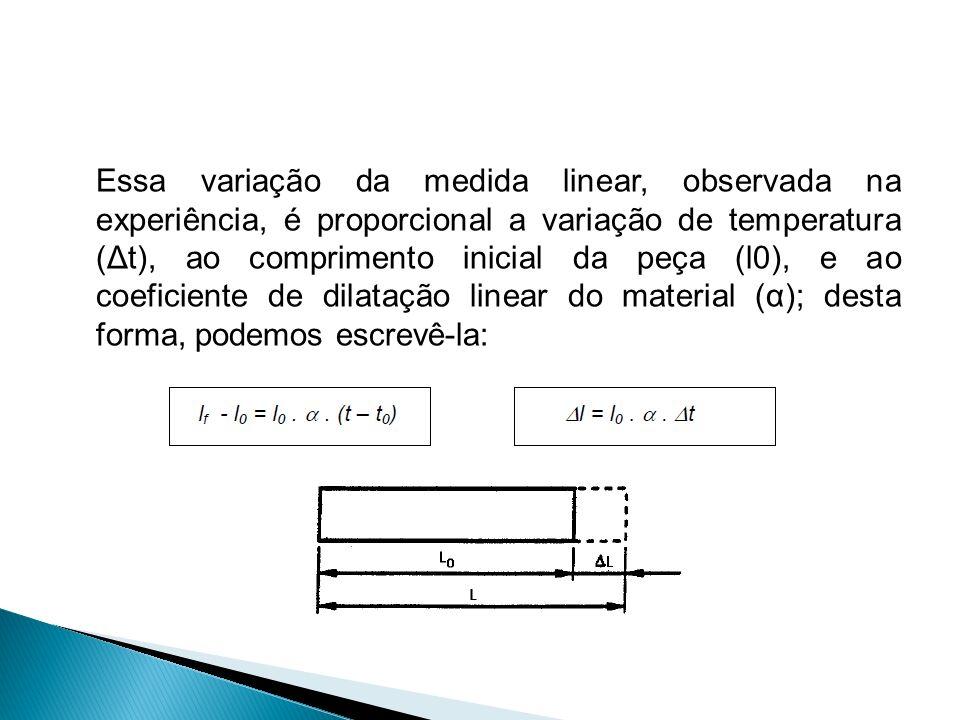 Essa variação da medida linear, observada na experiência, é proporcional a variação de temperatura (Δt), ao comprimento inicial da peça (l0), e ao coeficiente de dilatação linear do material (α); desta forma, podemos escrevê-la: