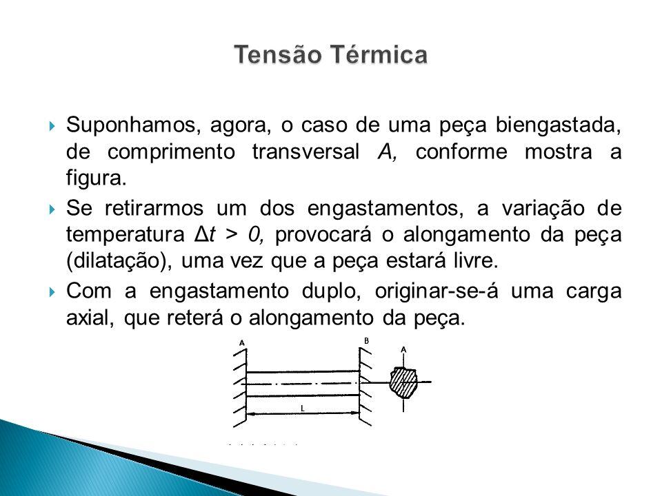 Tensão Térmica Suponhamos, agora, o caso de uma peça biengastada, de comprimento transversal A, conforme mostra a figura.