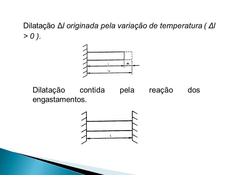 Dilatação Δl originada pela variação de temperatura ( Δl > 0 ).