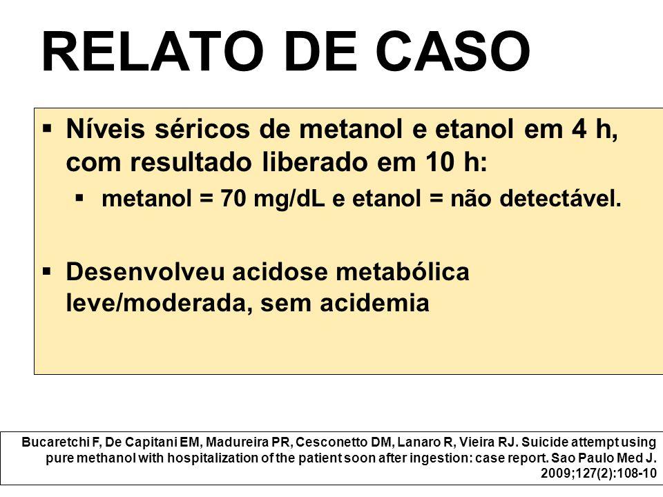 RELATO DE CASO Níveis séricos de metanol e etanol em 4 h, com resultado liberado em 10 h: metanol = 70 mg/dL e etanol = não detectável.