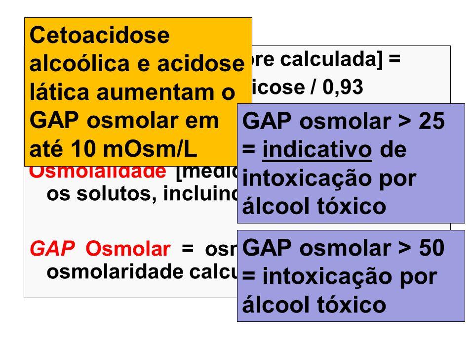 GAP osmolar > 25 = indicativo de intoxicação por álcool tóxico
