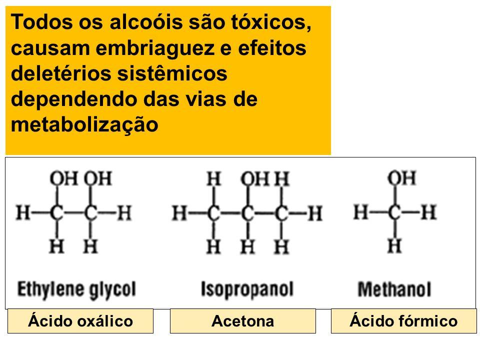 Todos os alcoóis são tóxicos, causam embriaguez e efeitos deletérios sistêmicos dependendo das vias de metabolização