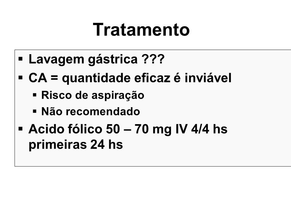 Tratamento Lavagem gástrica CA = quantidade eficaz é inviável