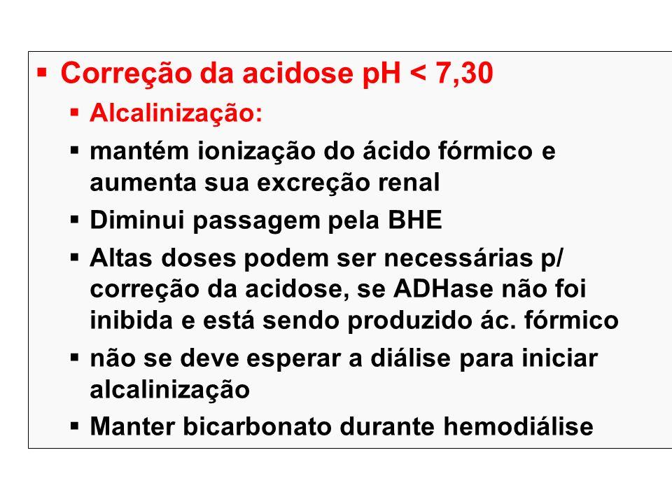 Correção da acidose pH < 7,30