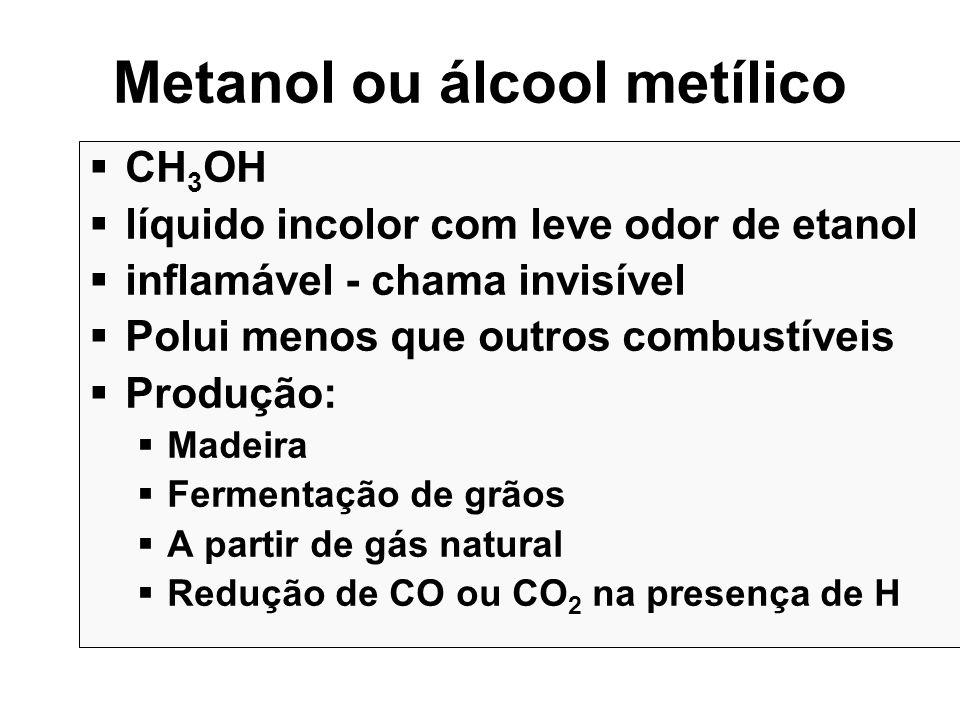 Metanol ou álcool metílico