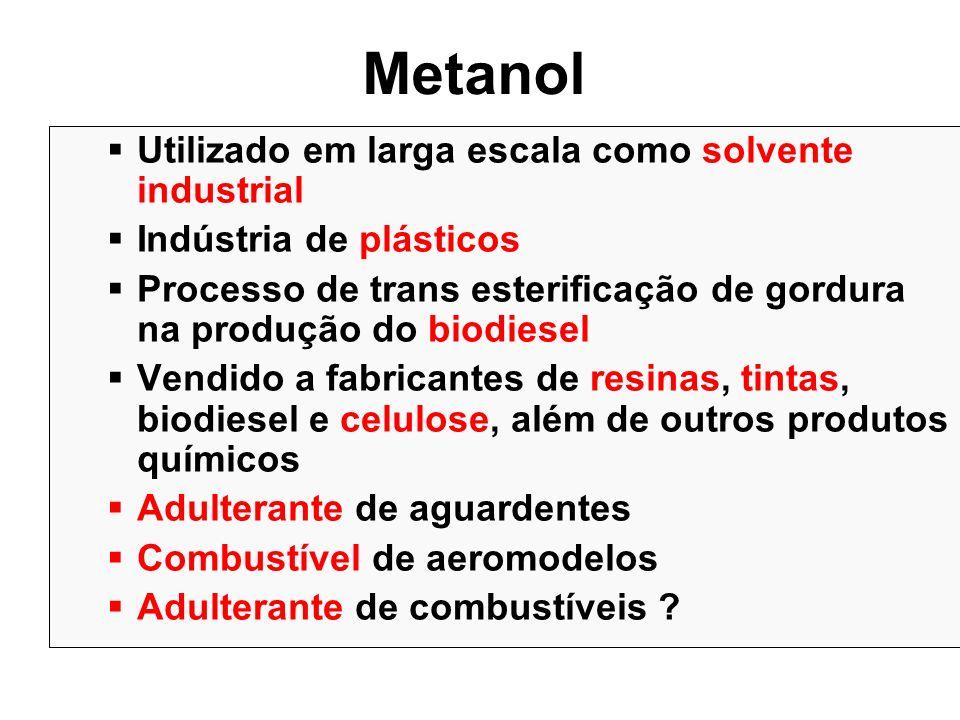 Metanol Utilizado em larga escala como solvente industrial