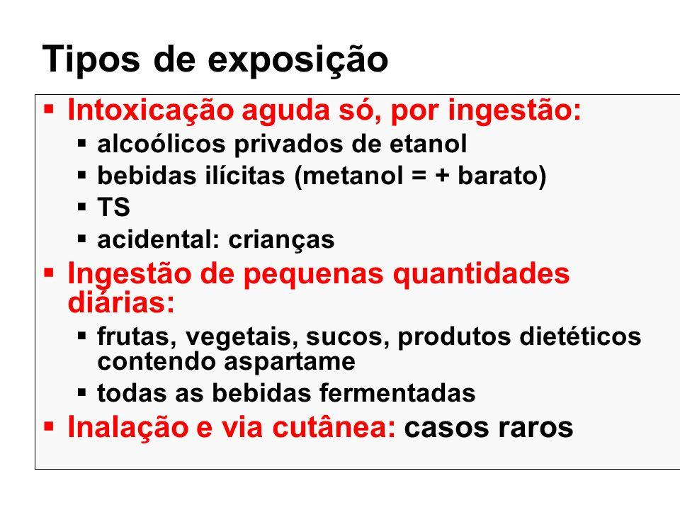 Tipos de exposição Intoxicação aguda só, por ingestão: