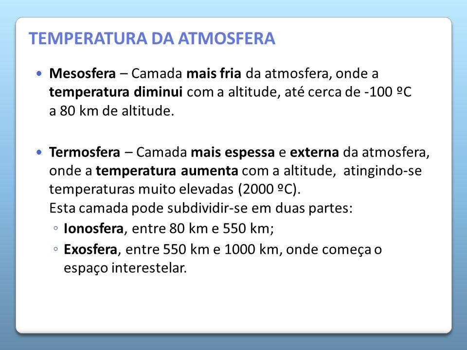 temperatura da atmosfera