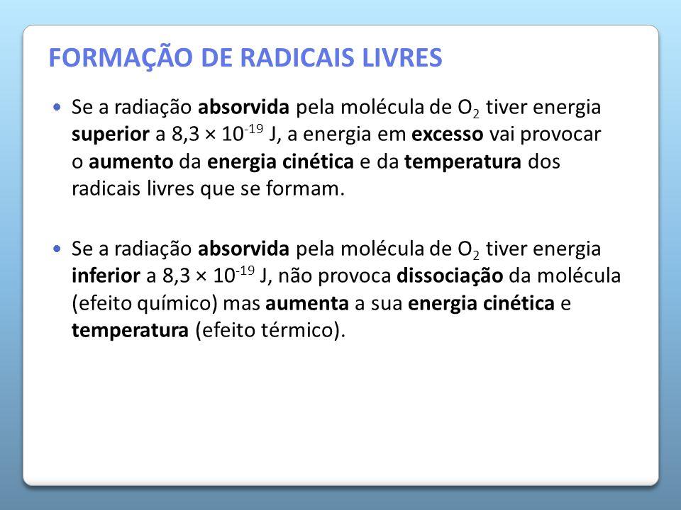 FORMAÇÃO DE RADICAIS LIVRES