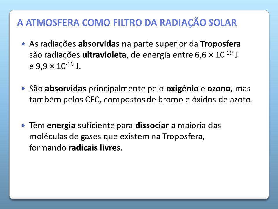 A ATMOSFERA COMO FILTRO DA RADIAÇÃO SOLAR
