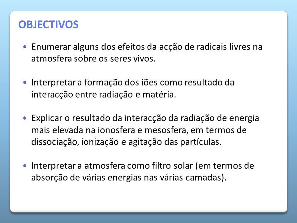 OBJECTIVOS Enumerar alguns dos efeitos da acção de radicais livres na atmosfera sobre os seres vivos.