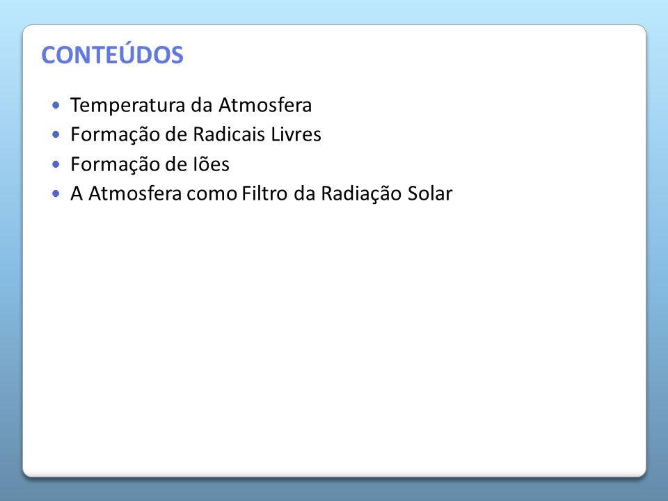 CONTEÚDOS Temperatura da Atmosfera Formação de Radicais Livres