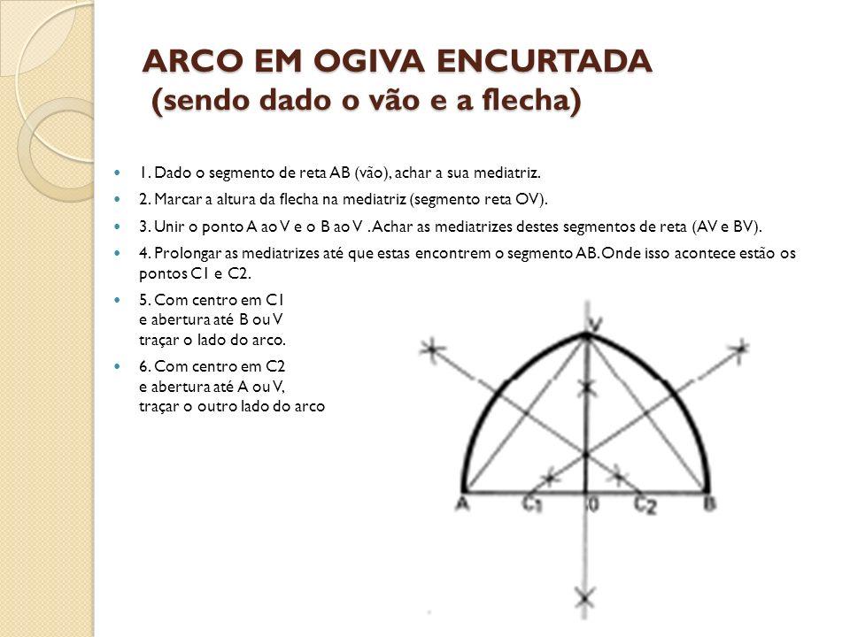 ARCO EM OGIVA ENCURTADA (sendo dado o vão e a flecha)