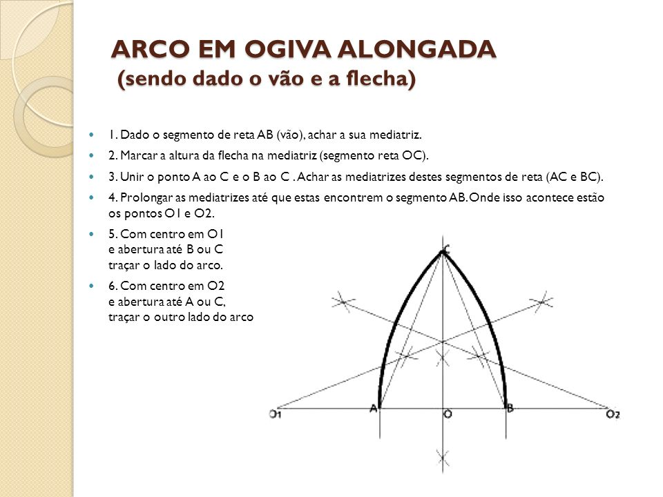 ARCO EM OGIVA ALONGADA (sendo dado o vão e a flecha)
