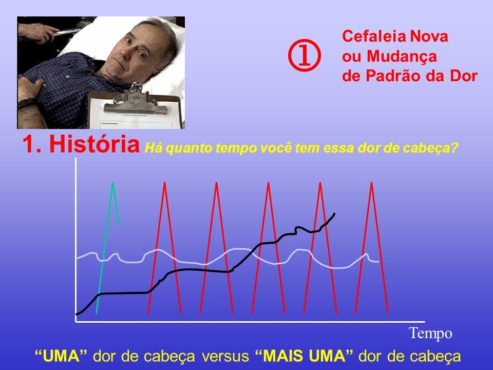  1. História Cefaleia Nova ou Mudança de Padrão da Dor Tempo