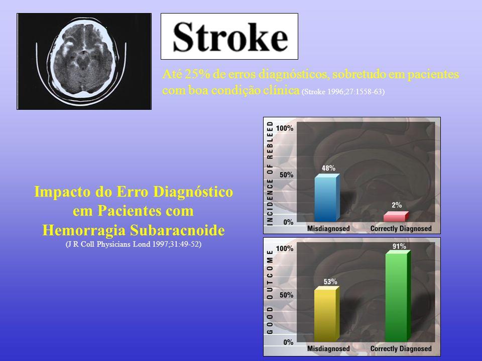 Impacto do Erro Diagnóstico Hemorragia Subaracnoide