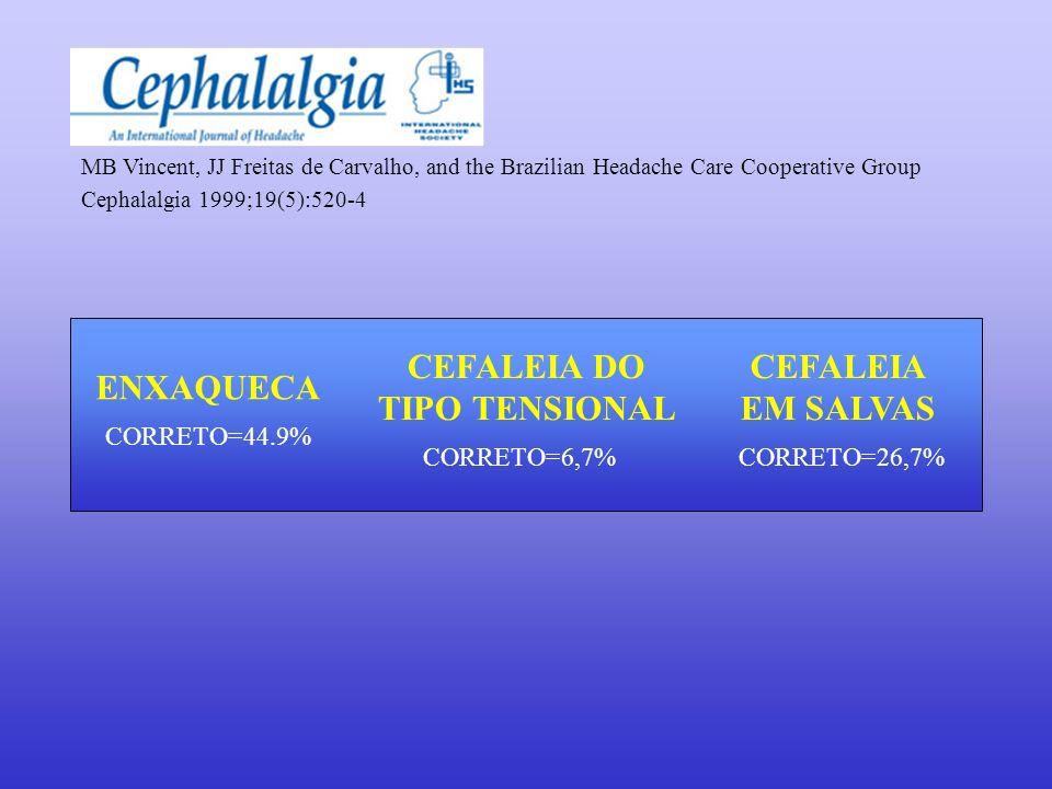 ENXAQUECA CEFALEIA DO TIPO TENSIONAL CEFALEIA EM SALVAS