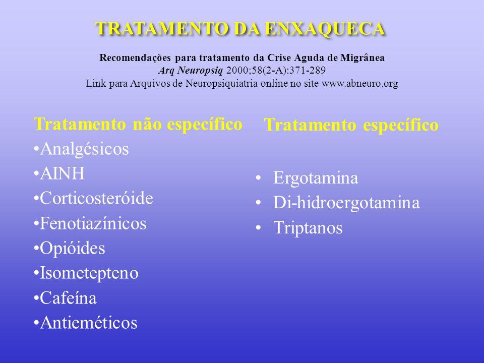 Recomendações para tratamento da Crise Aguda de Migrânea