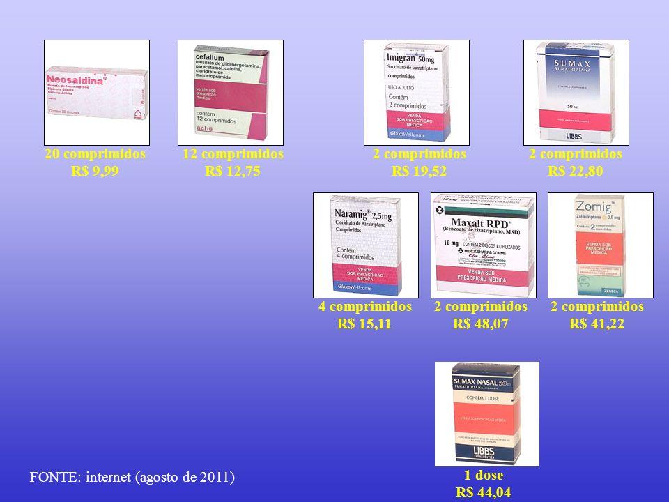 20 comprimidos R$ 9,99. 12 comprimidos. R$ 12,75. 2 comprimidos. R$ 19,52. 2 comprimidos. R$ 22,80.