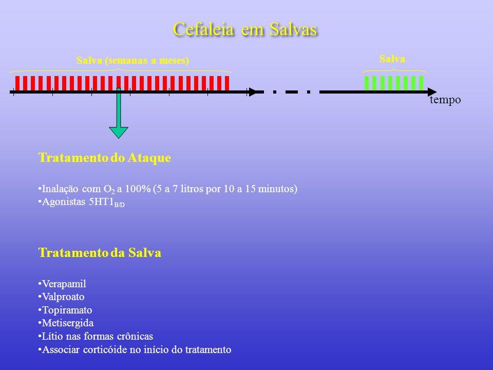 Cefaleia em Salvas Tratamento do Ataque Tratamento da Salva tempo
