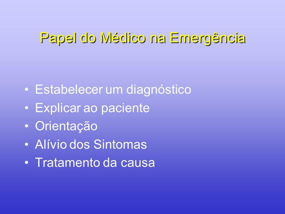 Papel do Médico na Emergência