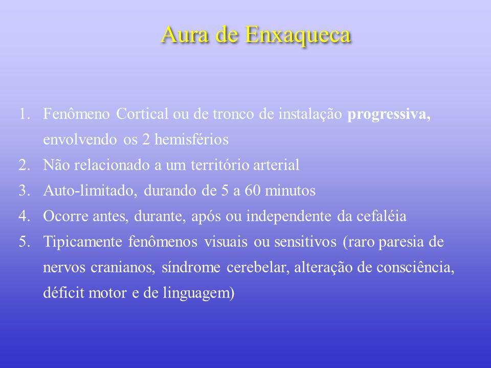 Aura de Enxaqueca Fenômeno Cortical ou de tronco de instalação progressiva, envolvendo os 2 hemisférios.