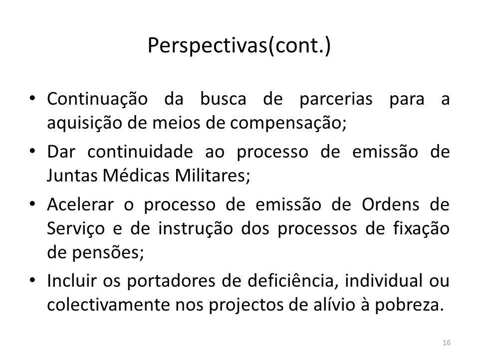 Perspectivas(cont.) Continuação da busca de parcerias para a aquisição de meios de compensação;