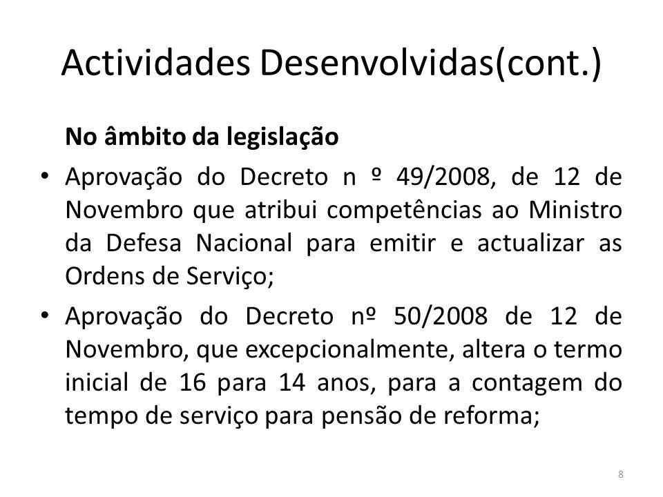 Actividades Desenvolvidas(cont.)