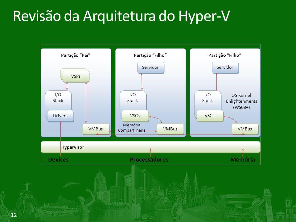 Revisão da Arquitetura do Hyper-V