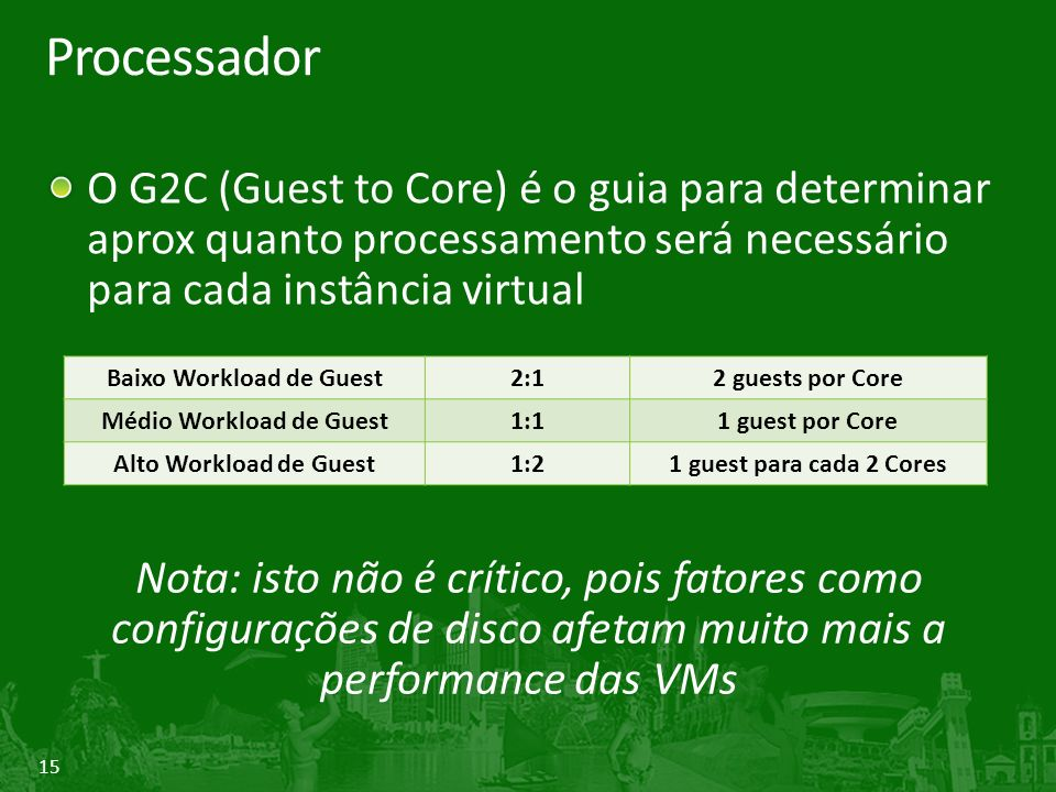 Baixo Workload de Guest Médio Workload de Guest