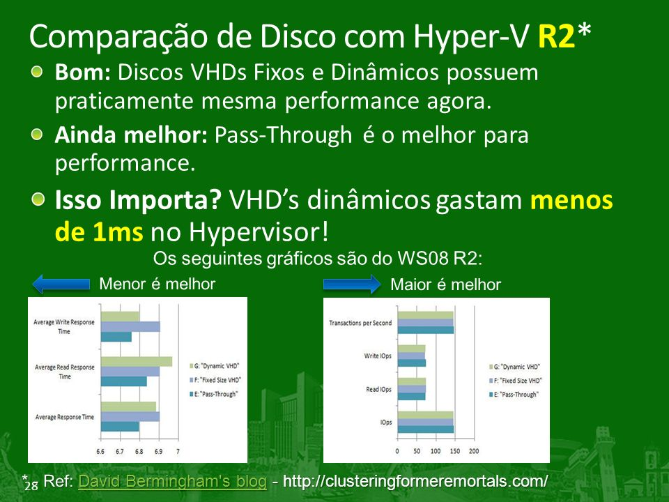 Comparação de Disco com Hyper-V R2*
