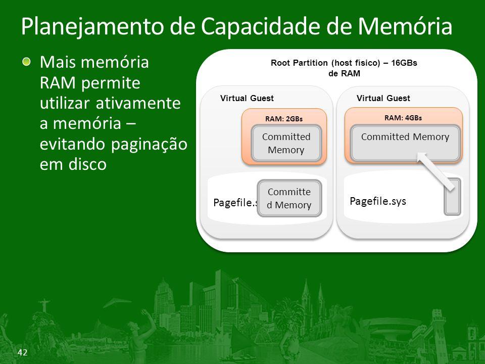 Planejamento de Capacidade de Memória