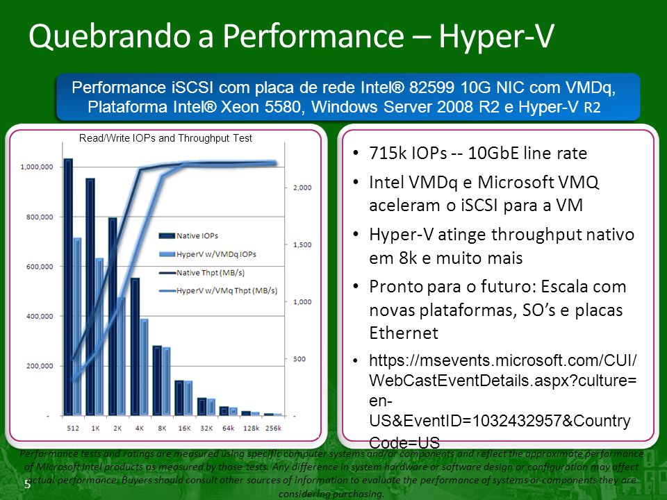 Quebrando a Performance – Hyper-V